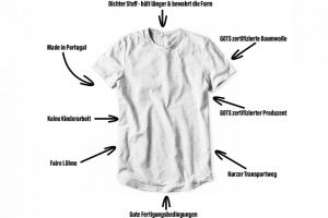 No More Fast Fashion!  Zeit für nachhaltige Männerkleidung!